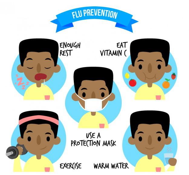 Perbedaan Flu dan Pilek Yang Harus Dicermati dan Cara Pencegahannya