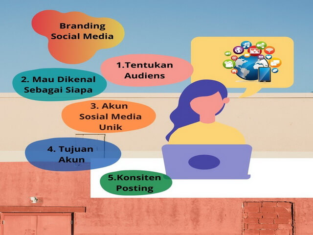 Blogging Kekinian