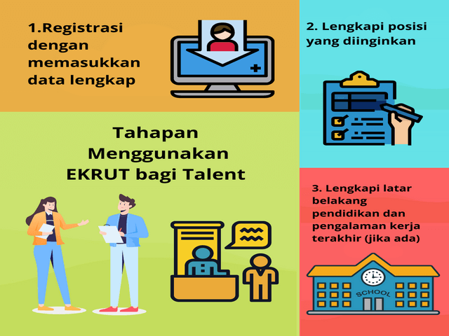 Cari Kerja Indonesia
